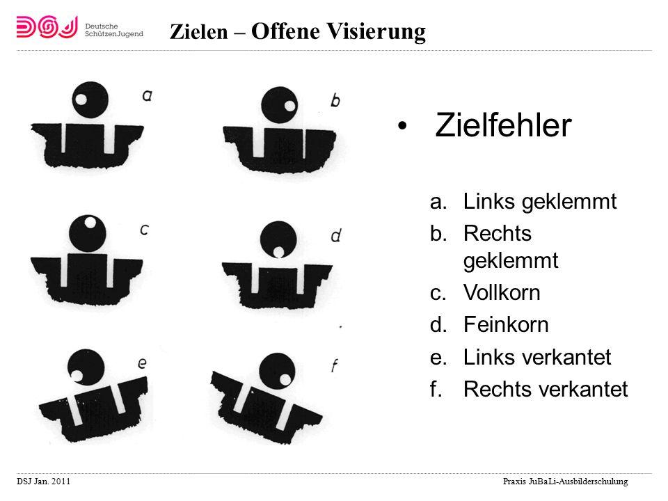DSJ Jan. 2011 Praxis JuBaLi-Ausbilderschulung Zielen – Offene Visierung Zielfehler a. Links geklemmt b. Rechts geklemmt c. Vollkorn d. Feinkorn e. Lin