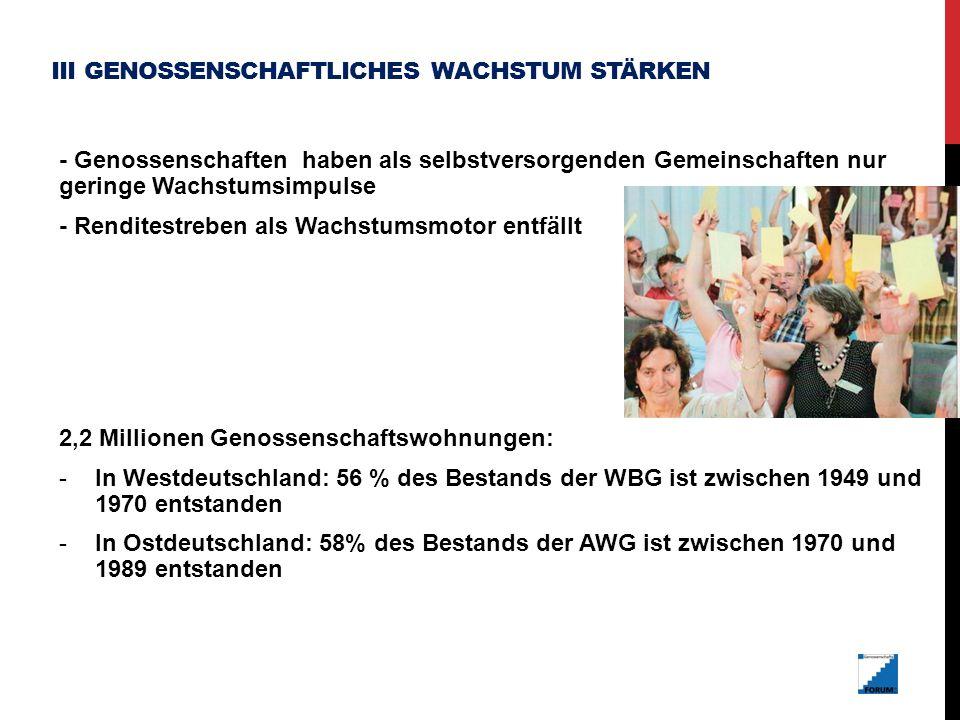 III GENOSSENSCHAFTLICHES WACHSTUM STÄRKEN - Genossenschaften haben als selbstversorgenden Gemeinschaften nur geringe Wachstumsimpulse - Renditestreben als Wachstumsmotor entfällt 2,2 Millionen Genossenschaftswohnungen: -In Westdeutschland: 56 % des Bestands der WBG ist zwischen 1949 und 1970 entstanden -In Ostdeutschland: 58% des Bestands der AWG ist zwischen 1970 und 1989 entstanden