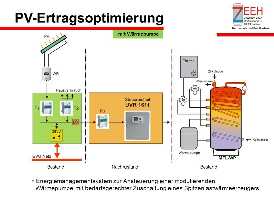 PV-Ertragsoptimierung Bestand Nachrüstung MTL-WP Energiemanagementsystem zur Ansteuerung einer modulierenden Wärmepumpe mit bedarfsgerechter Zuschaltung eines Spitzenlastwärmeerzeugers mit Wärmepumpe