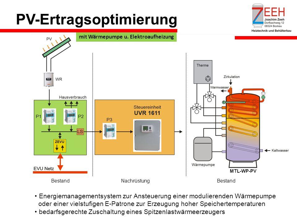 PV-Ertragsoptimierung Bestand Nachrüstung MTL-WP-PV Energiemanagementsystem zur Ansteuerung einer modulierenden Wärmepumpe oder einer vielstufigen E-Patrone zur Erzeugung hoher Speichertemperaturen bedarfsgerechte Zuschaltung eines Spitzenlastwärmeerzeugers mit Wärmepumpe u.