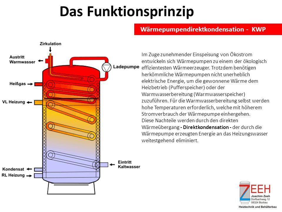 Das Funktionsprinzip Wärmepumpendirektkondensation - KWP Im Zuge zunehmender Einspeisung von Ökostrom entwickeln sich Wärmepumpen zu einem der ökologisch effizientesten Wärmeerzeuger.