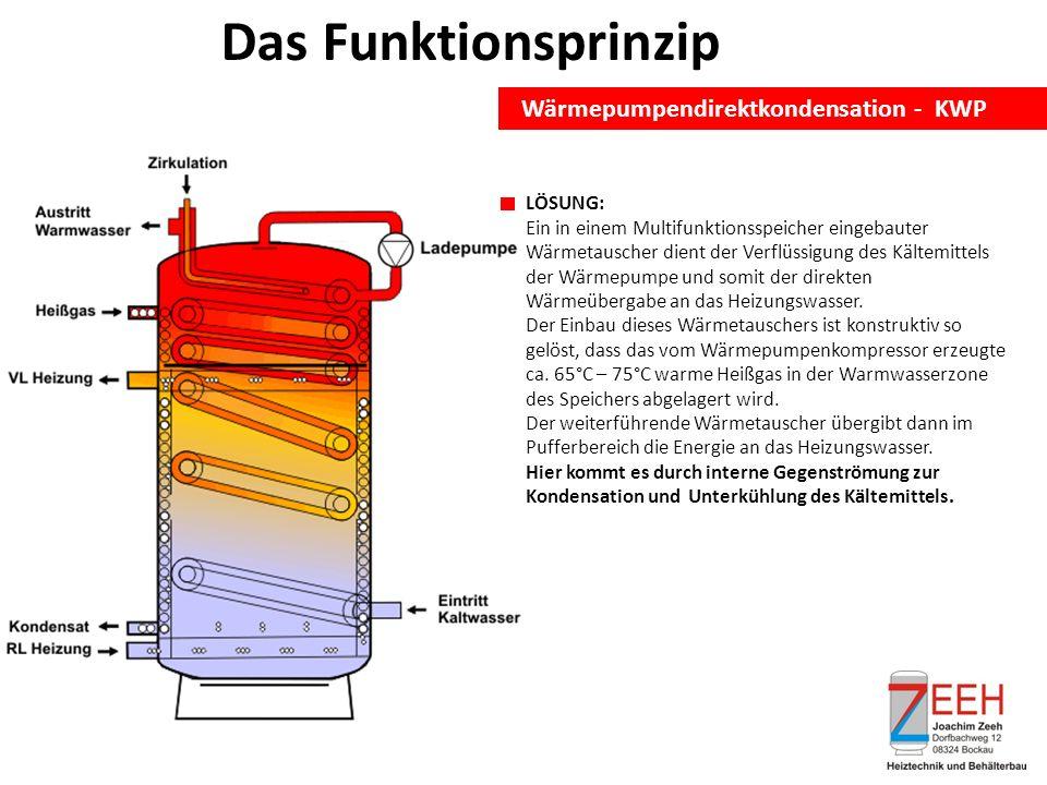 Das Funktionsprinzip Wärmepumpendirektkondensation - KWP LÖSUNG: Ein in einem Multifunktionsspeicher eingebauter Wärmetauscher dient der Verflüssigung des Kältemittels der Wärmepumpe und somit der direkten Wärmeübergabe an das Heizungswasser.