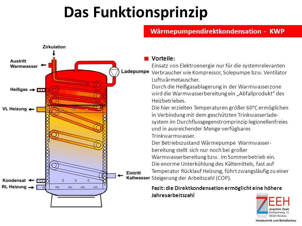 Das Funktionsprinzip Wärmepumpendirektkondensation - KWP Vorteile : Einsatz von Elektroenergie nur für die systemrelevanten Verbraucher wie Kompressor