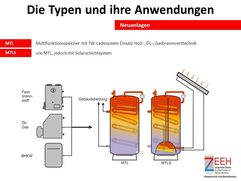 Die Typen und ihre Anwendungen Neuanlagen MTL Multifunktionsspeicher mit TW-Ladesystem Einsatz Holz-, ÖL-, Gasbrennwerttechnik wie MTL, jedoch mit Solarschichtsystem MTLS