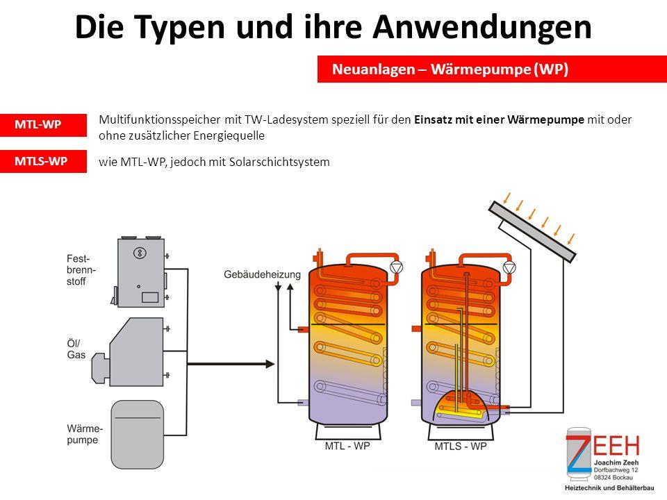 Die Typen und ihre Anwendungen Neuanlagen – Wärmepumpe (WP) MTL-WP Multifunktionsspeicher mit TW-Ladesystem speziell für den Einsatz mit einer Wärmepumpe mit oder ohne zusätzlicher Energiequelle wie MTL-WP, jedoch mit Solarschichtsystem MTLS-WP