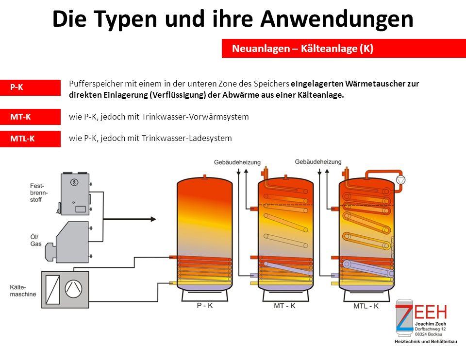 Neuanlagen – Kälteanlage (K) P-K Pufferspeicher mit einem in der unteren Zone des Speichers eingelagerten Wärmetauscher zur direkten Einlagerung (Verflüssigung) der Abwärme aus einer Kälteanlage.