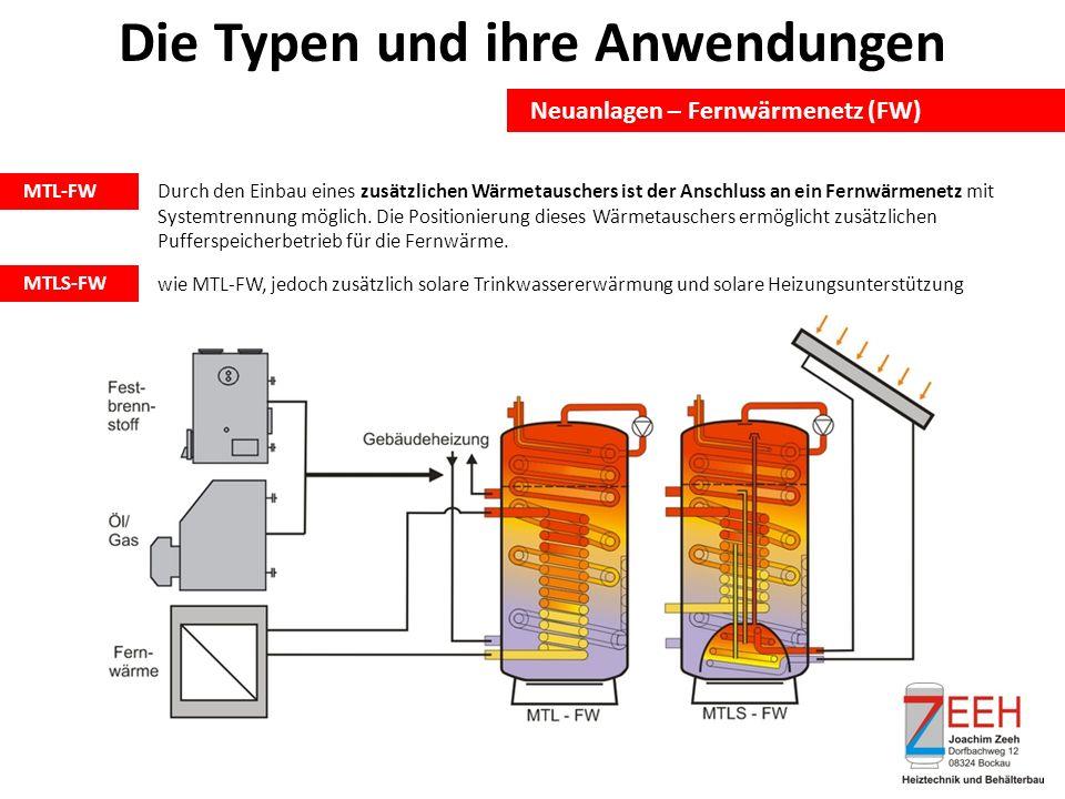 Neuanlagen – Fernwärmenetz (FW) MTL-FW Durch den Einbau eines zusätzlichen Wärmetauschers ist der Anschluss an ein Fernwärmenetz mit Systemtrennung möglich.