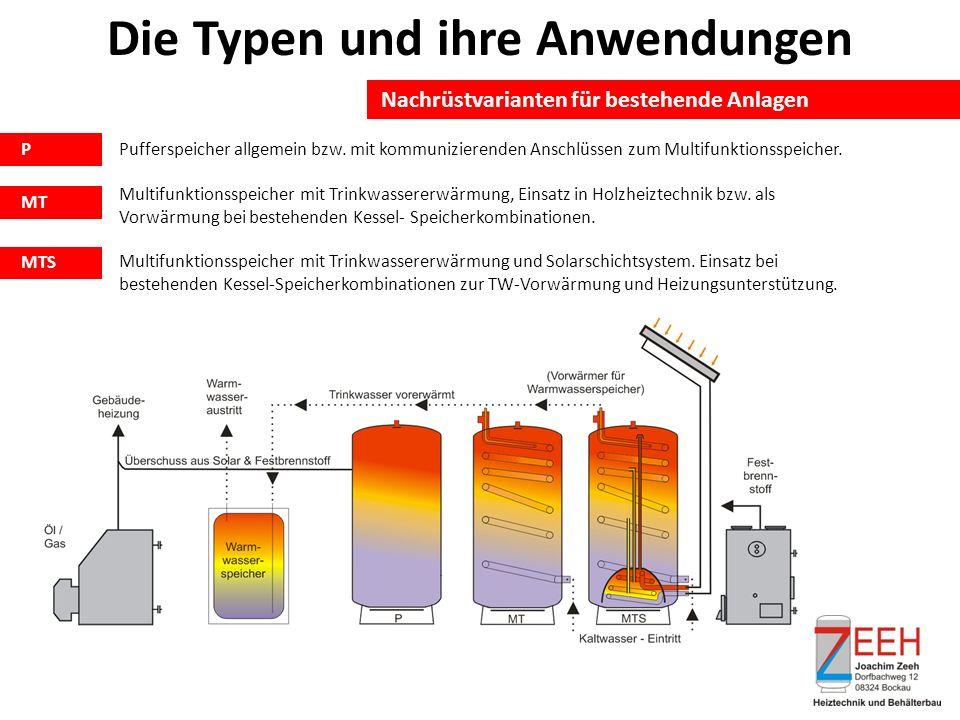 Nachrüstvarianten für bestehende Anlagen Die Typen und ihre Anwendungen P MT MTS Pufferspeicher allgemein bzw.