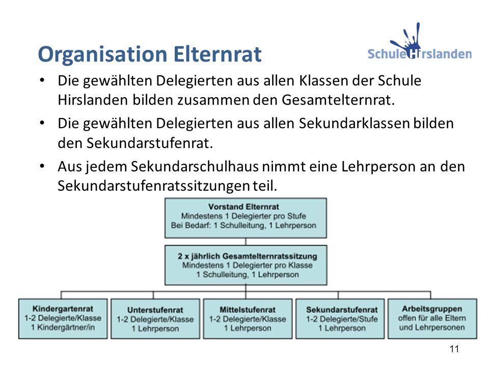 11 Organisation Elternrat Die gewählten Delegierten aus allen Klassen der Schule Hirslanden bilden zusammen den Gesamtelternrat. Die gewählten Delegie