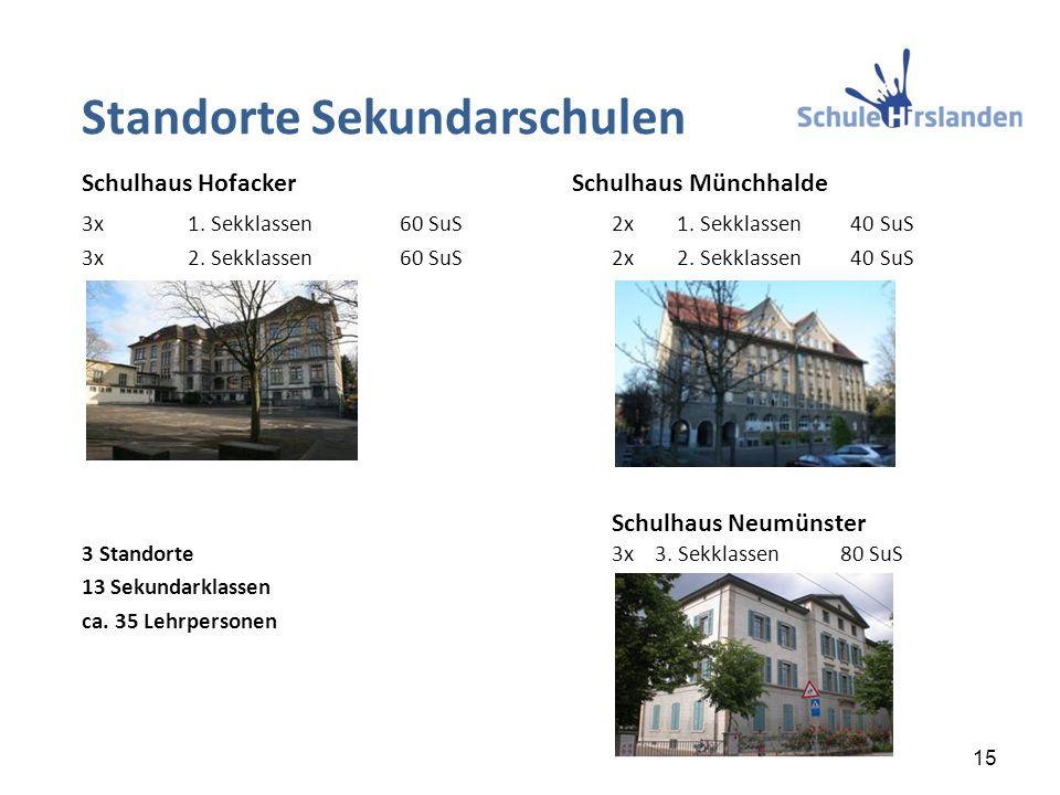 Schulhaus Hofacker Schulhaus Münchhalde 3x1. Sekklassen60 SuS 2x 1. Sekklassen 40 SuS 3x2. Sekklassen60 SuS 2x 2. Sekklassen 40 SuS Schulhaus Neumünst