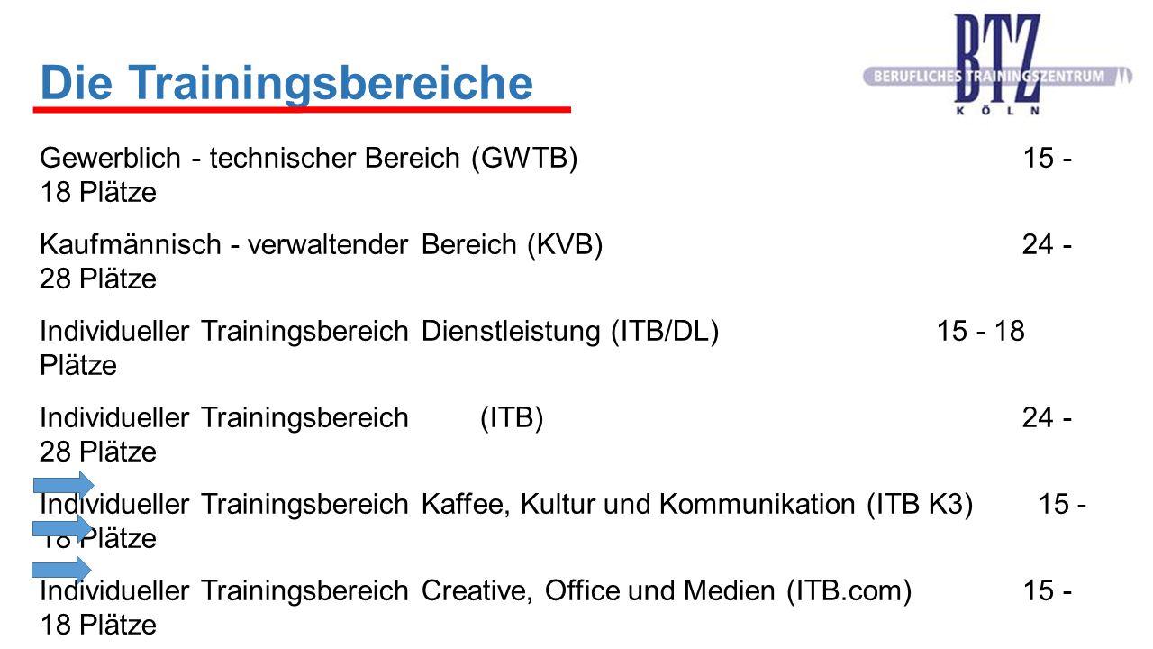 Die Trainingsbereiche Gewerblich - technischer Bereich (GWTB) 15 - 18 Plätze Kaufmännisch - verwaltender Bereich (KVB) 24 - 28 Plätze Individueller Tr