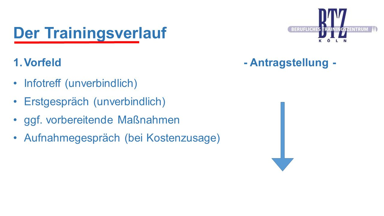 Der Trainingsverlauf 1.Vorfeld- Antragstellung - Infotreff (unverbindlich) Erstgespräch (unverbindlich) ggf.
