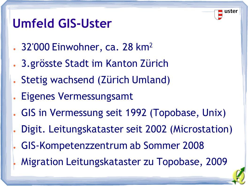 Umfeld GIS-Uster ● 32 000 Einwohner, ca.