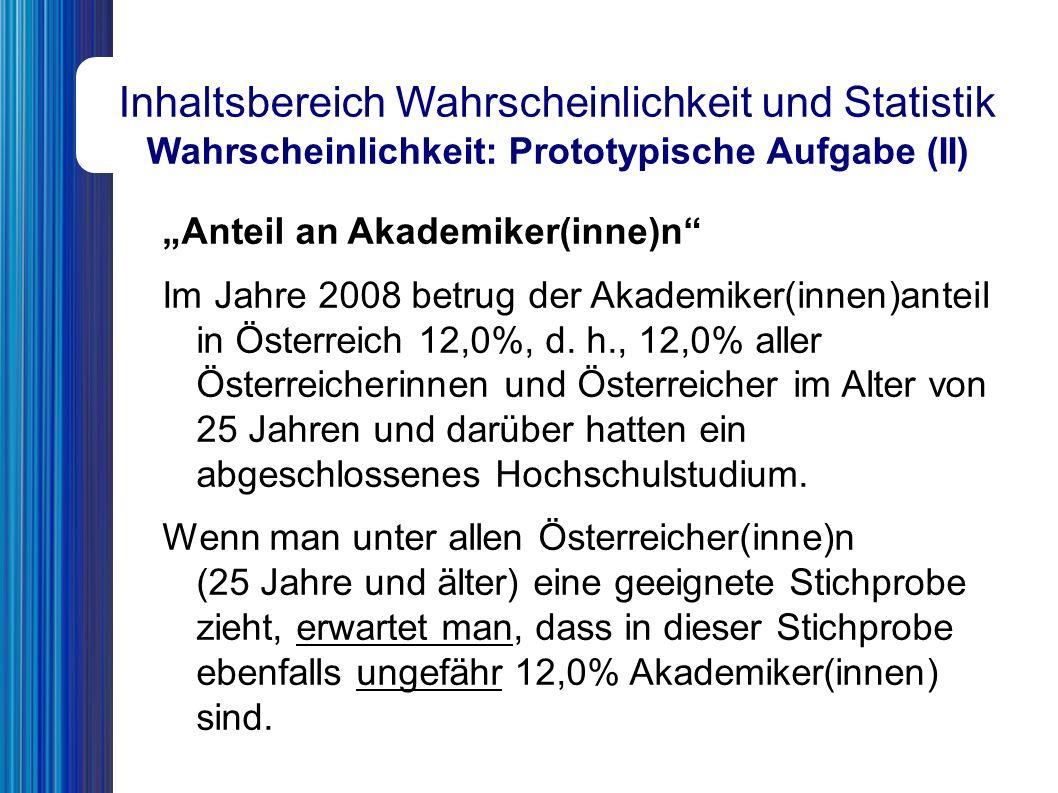 """Inhaltsbereich Wahrscheinlichkeit und Statistik Wahrscheinlichkeit: Prototypische Aufgabe (II) """"Anteil an Akademiker(inne)n Im Jahre 2008 betrug der Akademiker(innen)anteil in Österreich 12,0%, d."""