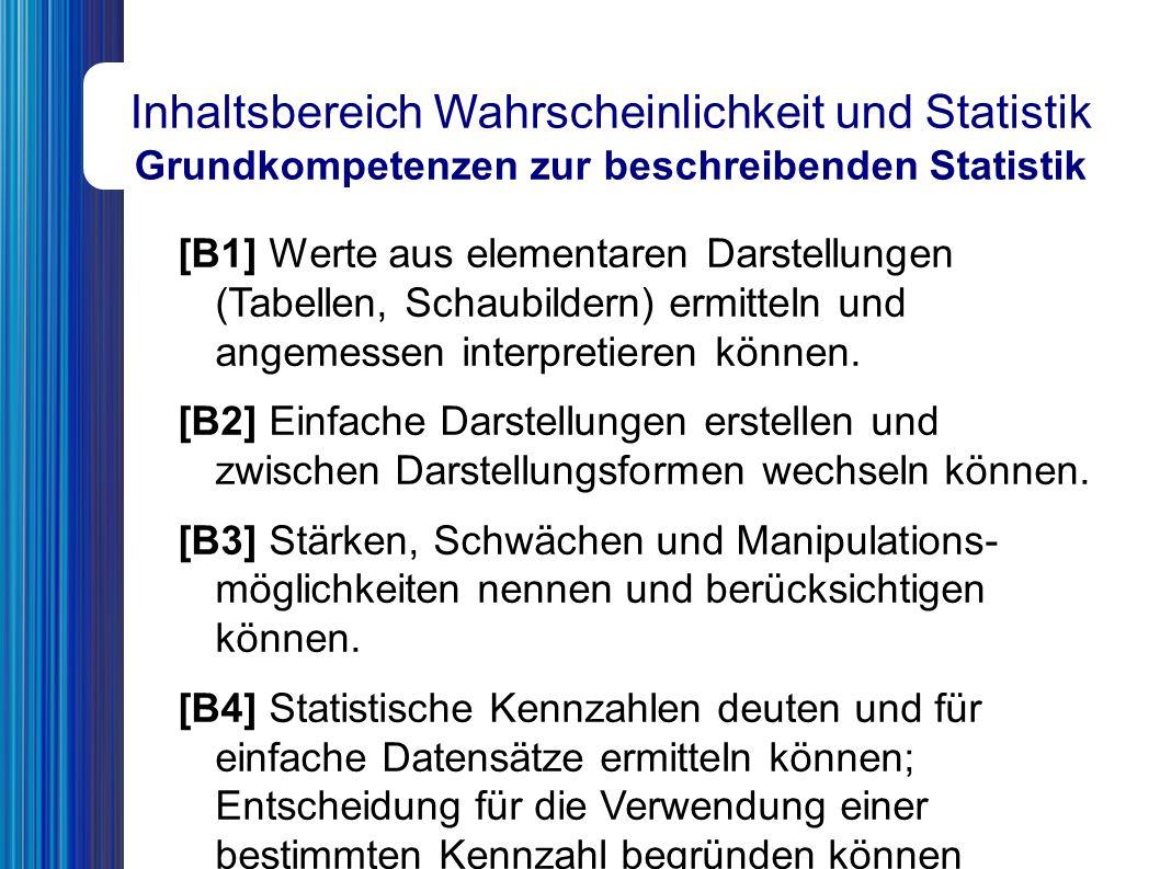 Inhaltsbereich Wahrscheinlichkeit und Statistik Beschreibende Statistik: Prototyp.