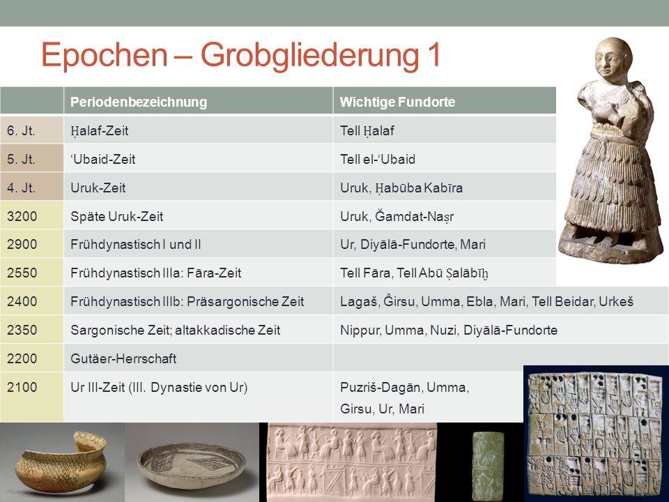 Epochen – Grobgliederung 1 PeriodenbezeichnungWichtige Fundorte 6.