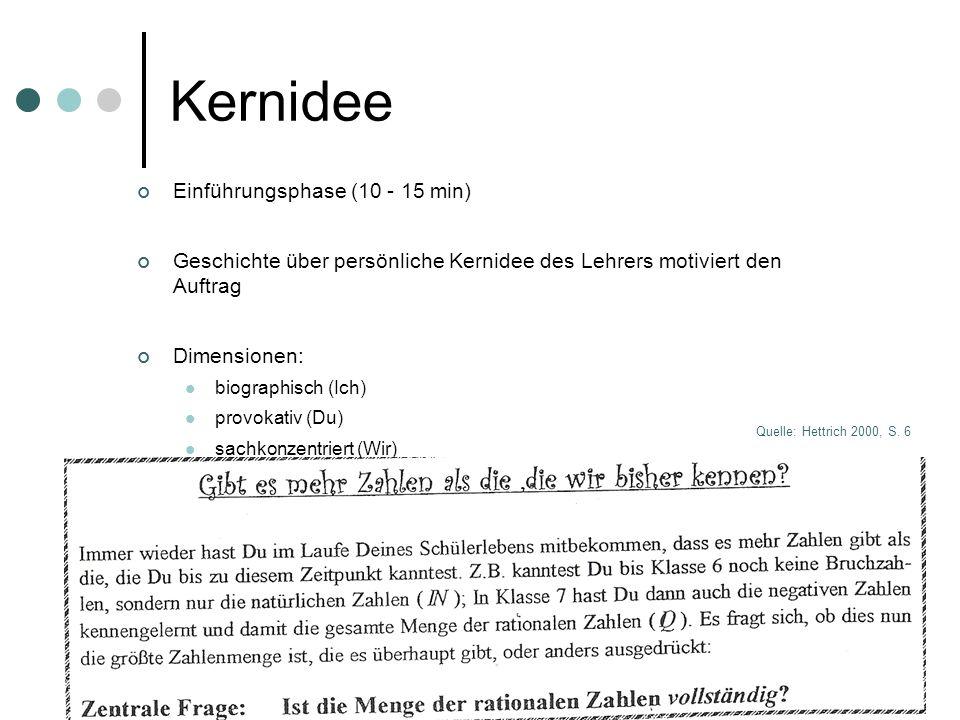Kernidee Einführungsphase (10 - 15 min) Geschichte über persönliche Kernidee des Lehrers motiviert den Auftrag Dimensionen: biographisch (Ich) provokativ (Du) sachkonzentriert (Wir) Quelle: Hettrich 2000, S.