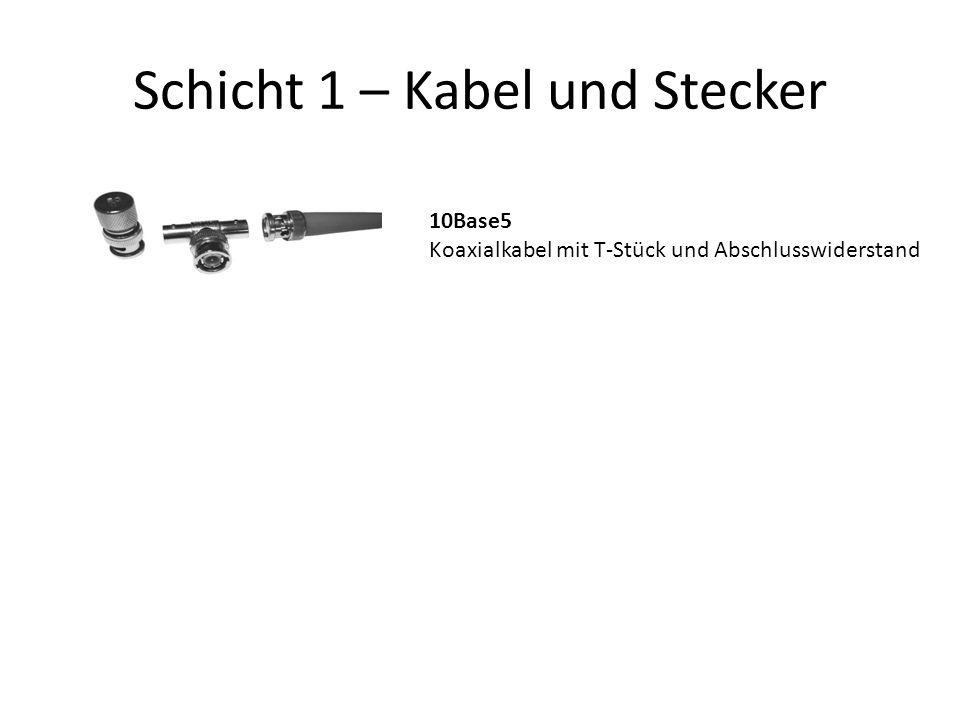 Schicht 1 – Kabel und Stecker 10Base5 Koaxialkabel mit T-Stück und Abschlusswiderstand