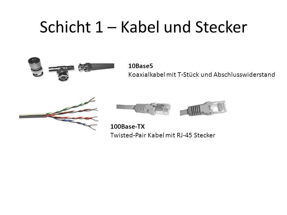 Schicht 1 – Kabel und Stecker 10Base5 Koaxialkabel mit T-Stück und Abschlusswiderstand 100Base-TX Twisted-Pair Kabel mit RJ-45 Stecker