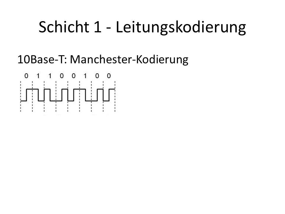 Schicht 1 - Leitungskodierung 10Base-T: Manchester-Kodierung