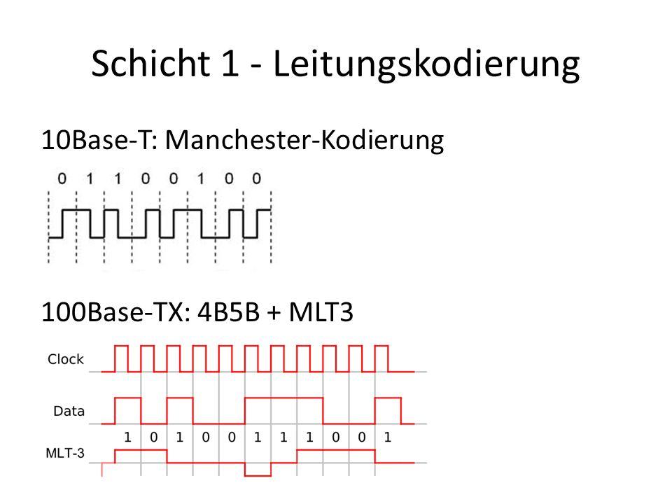 Schicht 1 - Leitungskodierung 10Base-T: Manchester-Kodierung 100Base-TX: 4B5B + MLT3
