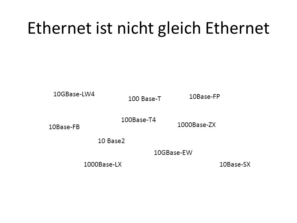 Ethernet ist nicht gleich Ethernet 10 Base2 100 Base-T 1000Base-LX 100Base-T4 1000Base-ZX 10GBase-LW4 10Base-FP 10GBase-EW 10Base-FB 10Base-SX