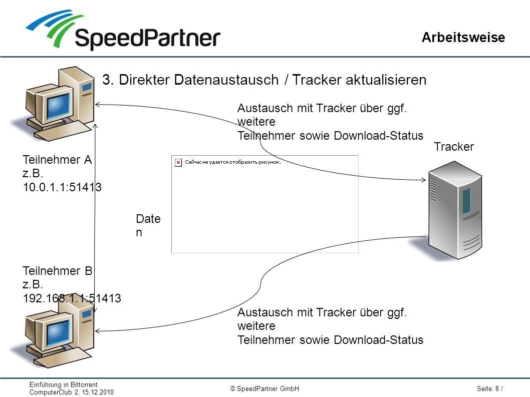 Einführung in Bittorrent ComputerClub 2, 15.12.2010 Seite: 8 / © SpeedPartner GmbH Arbeitsweise Tracker 3.