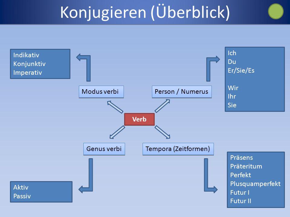 modus verbi: Konjunktiv I Der Konjunktiv I wird oft in der Schriftsprache verwendet.