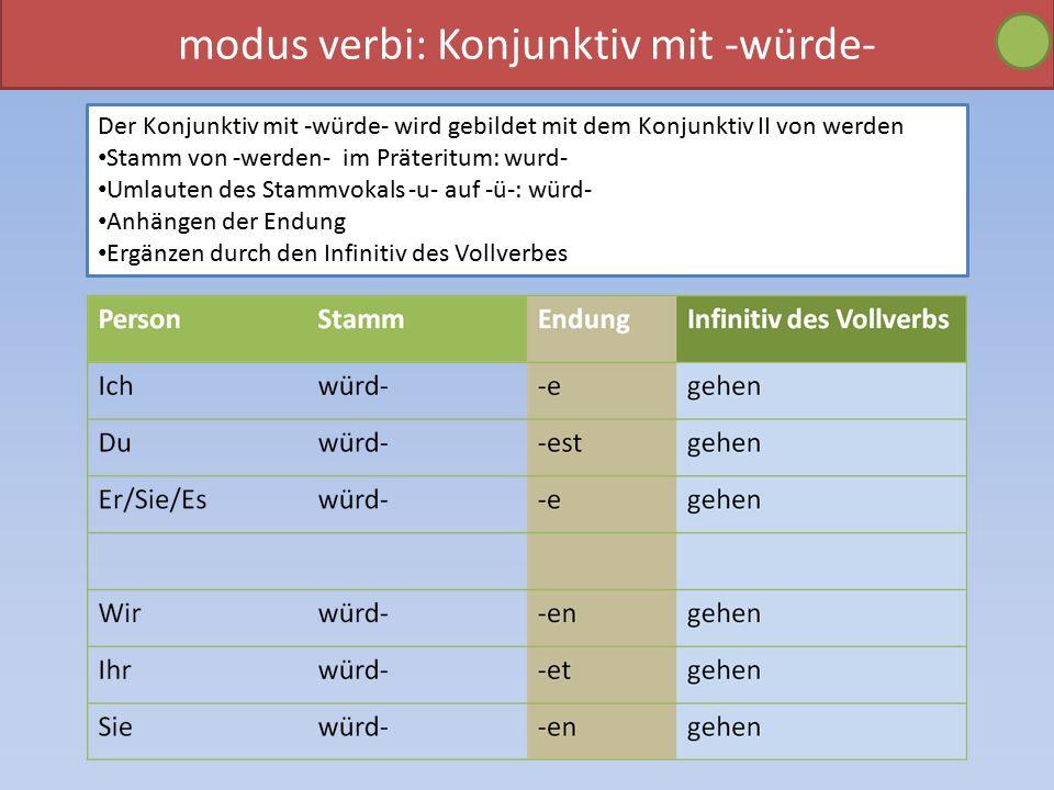 modus verbi: Konjunktiv mit -würde- Der Konjunktiv mit -würde- wird gebildet mit dem Konjunktiv II von werden Stamm von -werden- im Präteritum: wurd- Umlauten des Stammvokals -u- auf -ü-: würd- Anhängen der Endung Ergänzen durch den Infinitiv des Vollverbes