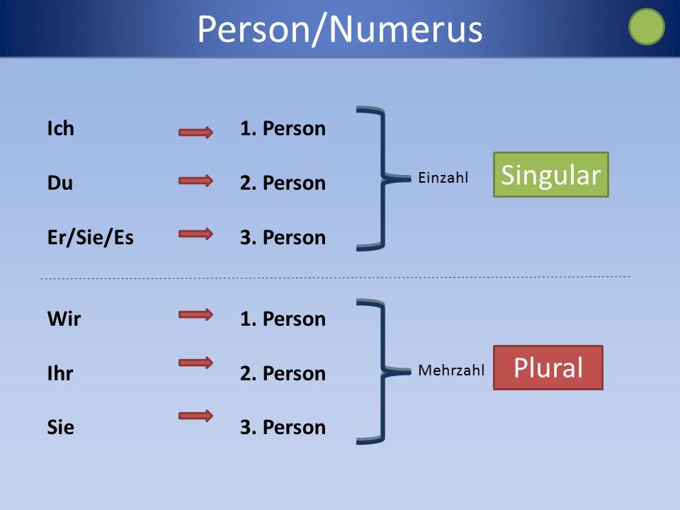 Person/Numerus Ich Du Er/Sie/Es Wir Ihr Sie 1.Person 2.