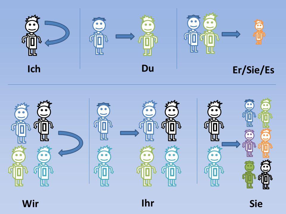 Das Plusquamperfekt wird gebildet mit der Präteritumform von haben oder sein und dem Partizip II Beispiel: hören / laufen Plusquamperfekt