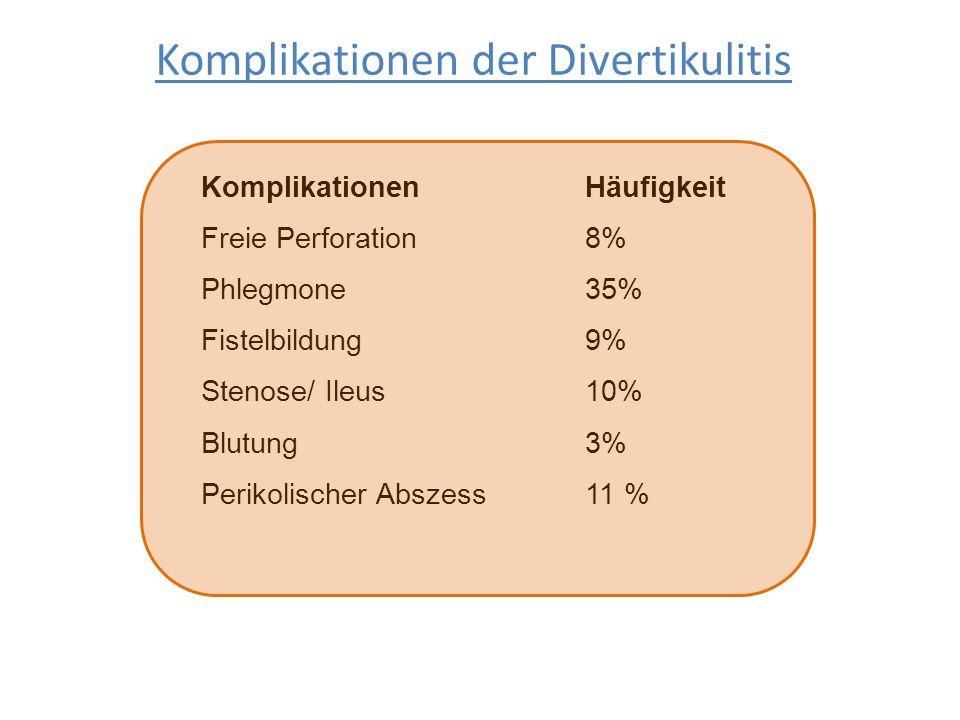Komplikationen Häufigkeit Freie Perforation 8% Phlegmone 35% Fistelbildung 9% Stenose/ Ileus 10% Blutung 3% Perikolischer Abszess 11 % Komplikationen
