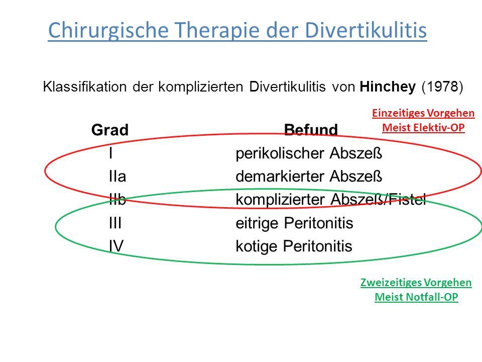Klassifikation der komplizierten Divertikulitis von Hinchey (1978) GradBefund Iperikolischer Abszeß IIademarkierter Abszeß IIbkomplizierter Abszeß/Fis