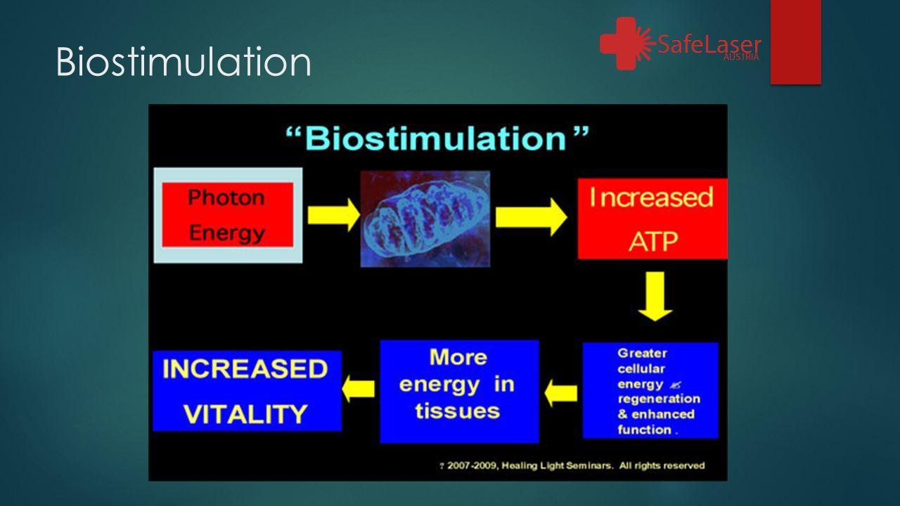 Biostimulation