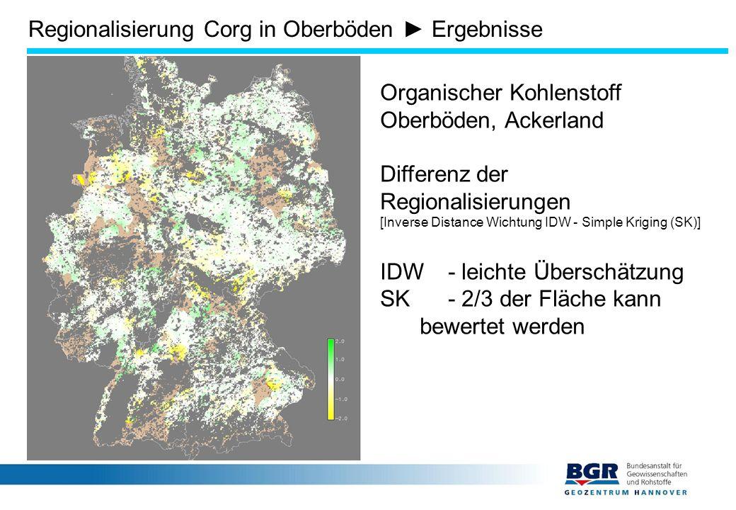 Organischer Kohlenstoff Oberböden, Ackerland Differenz der Regionalisierungen [Inverse Distance Wichtung IDW - Simple Kriging (SK)] IDW- leichte Überschätzung SK - 2/3 der Fläche kann bewertet werden Regionalisierung Corg in Oberböden ► Ergebnisse