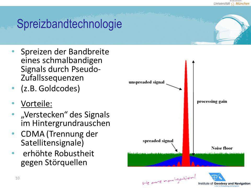 Spreizbandtechnologie Spreizen der Bandbreite eines schmalbandigen Signals durch Pseudo- Zufallssequenzen (z.B.