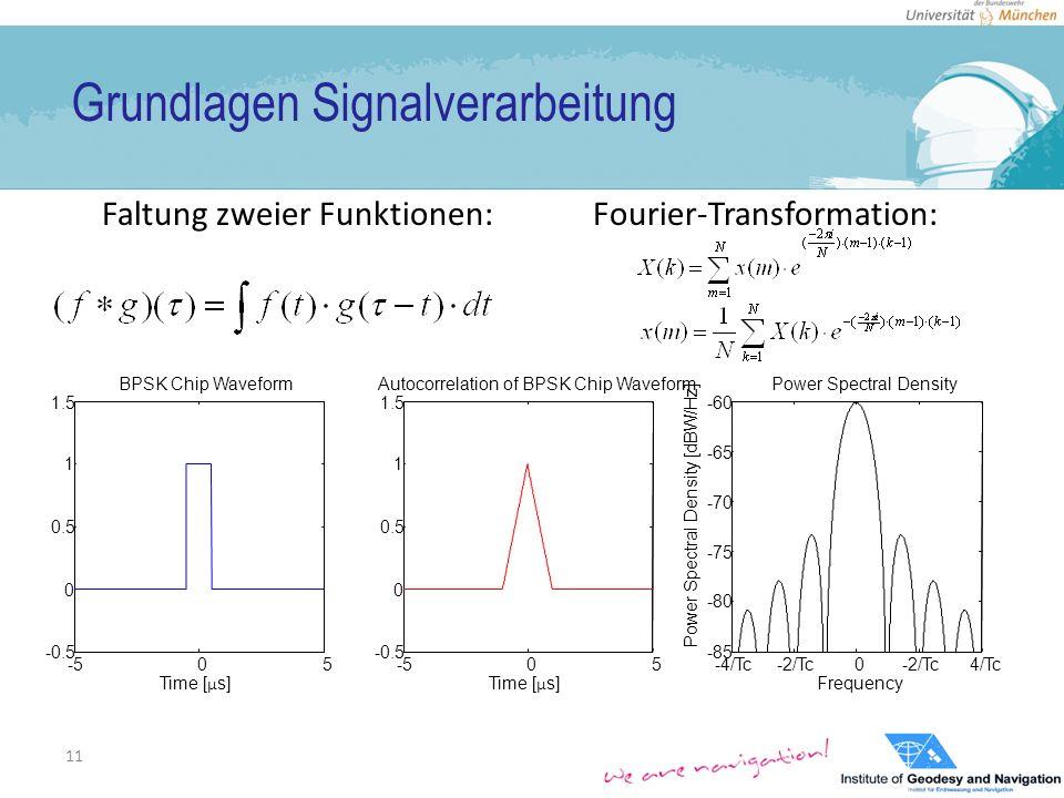 Grundlagen Signalverarbeitung Faltung zweier Funktionen: Fourier-Transformation: 11