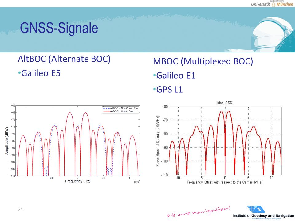 GNSS-Signale AltBOC (Alternate BOC) Galileo E5 MBOC (Multiplexed BOC) Galileo E1 GPS L1 21