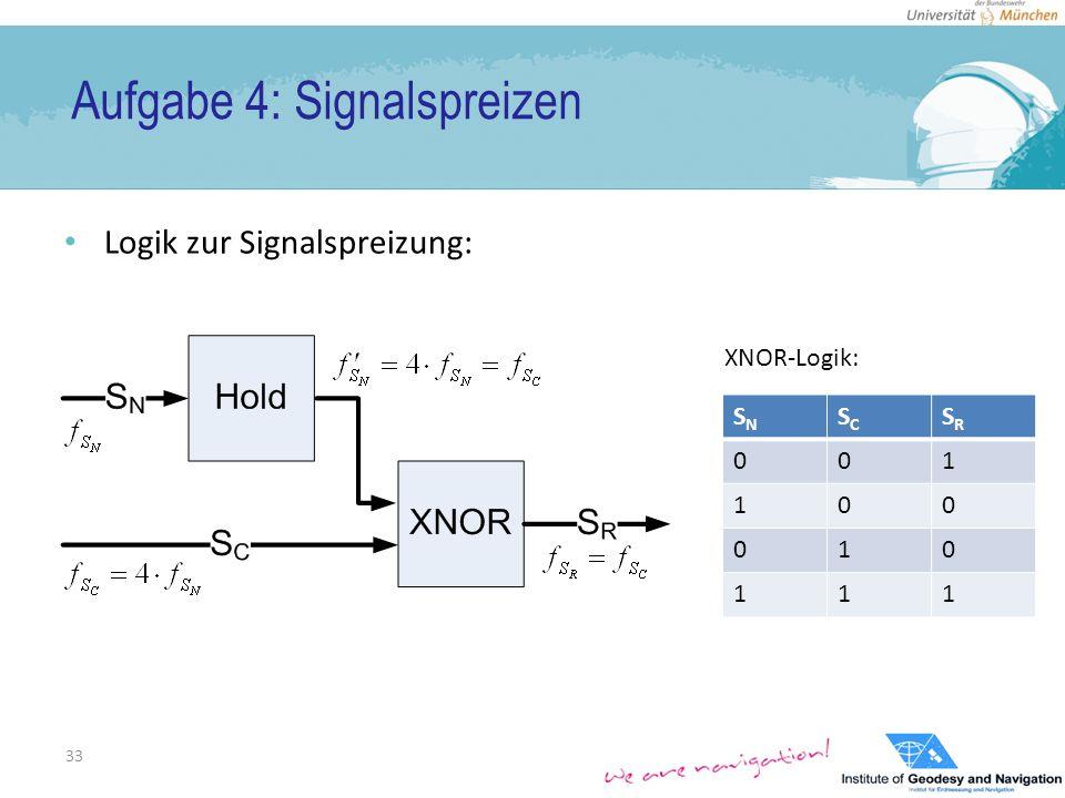 Aufgabe 4: Signalspreizen Logik zur Signalspreizung: 33 SNSN SCSC SRSR 001 100 010 111 XNOR-Logik:
