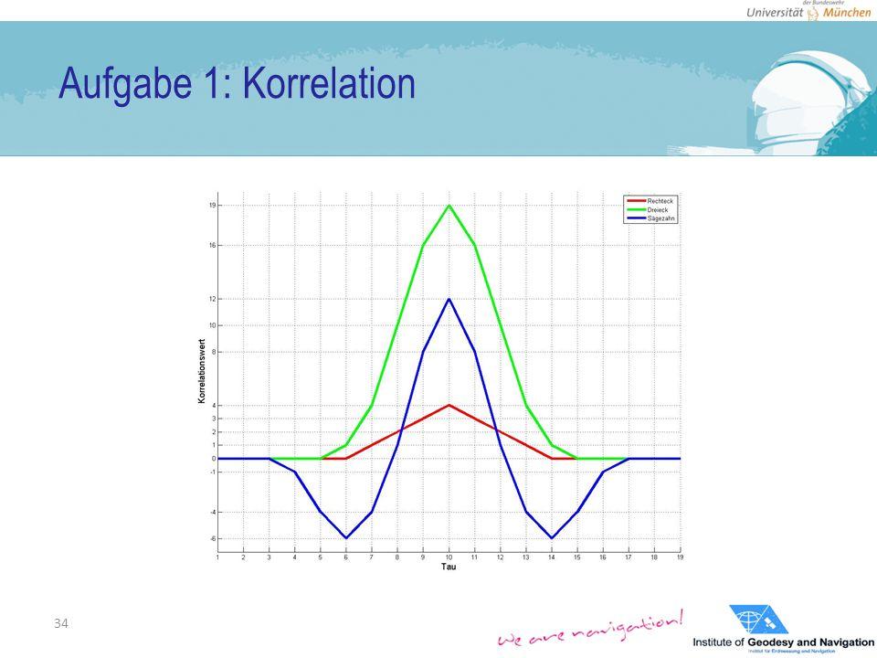 Aufgabe 1: Korrelation 34