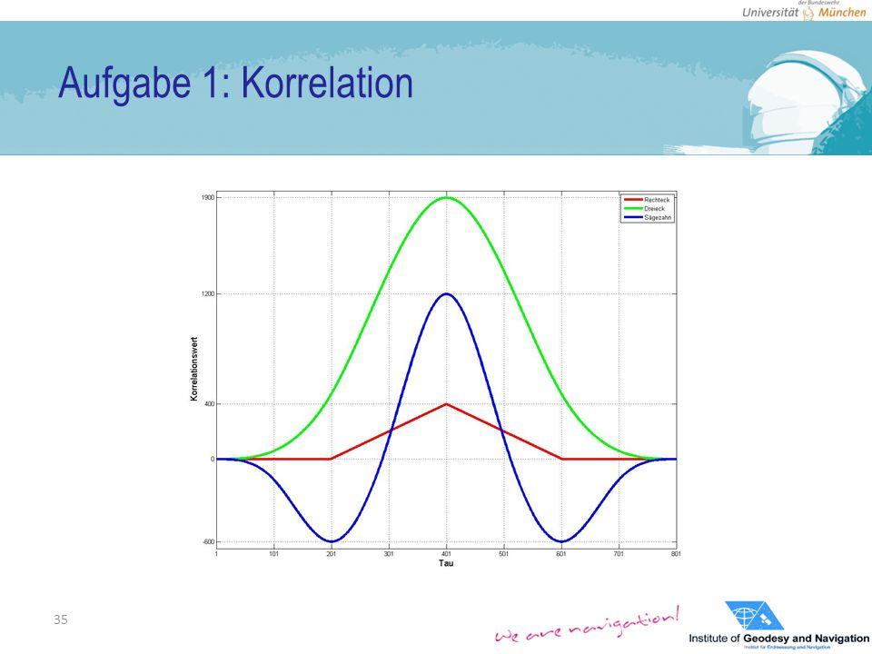 Aufgabe 1: Korrelation 35