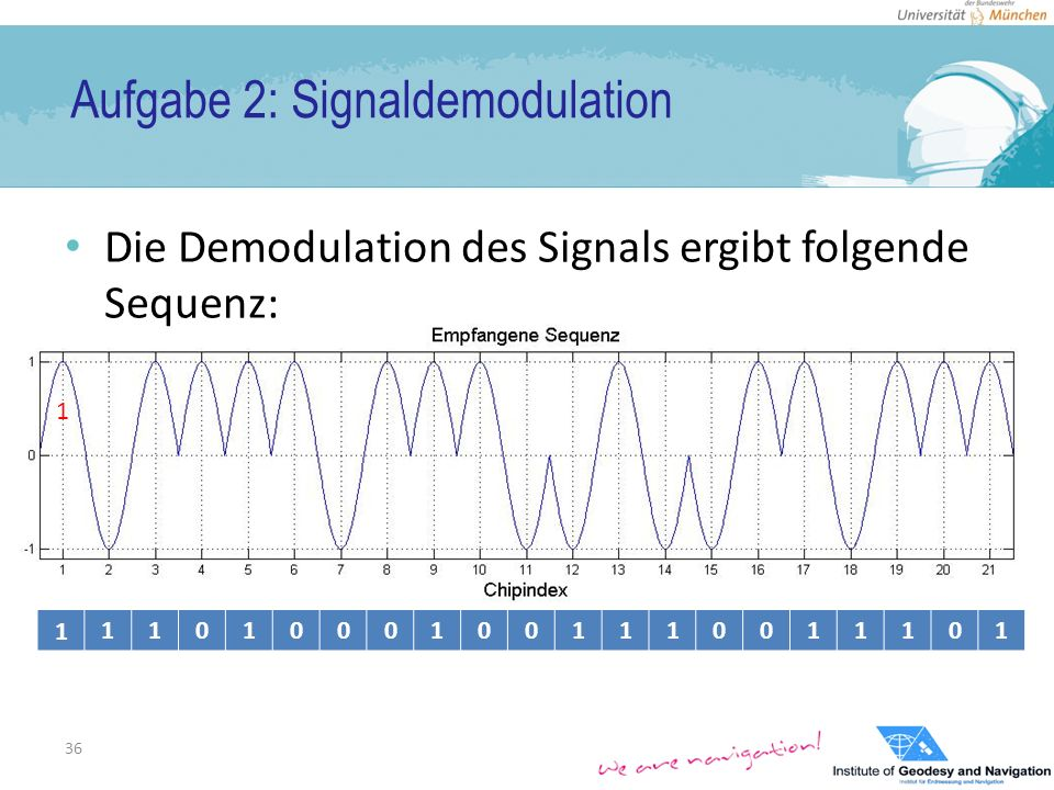 1 Aufgabe 2: Signaldemodulation Die Demodulation des Signals ergibt folgende Sequenz: 36 1 11010001001110011101