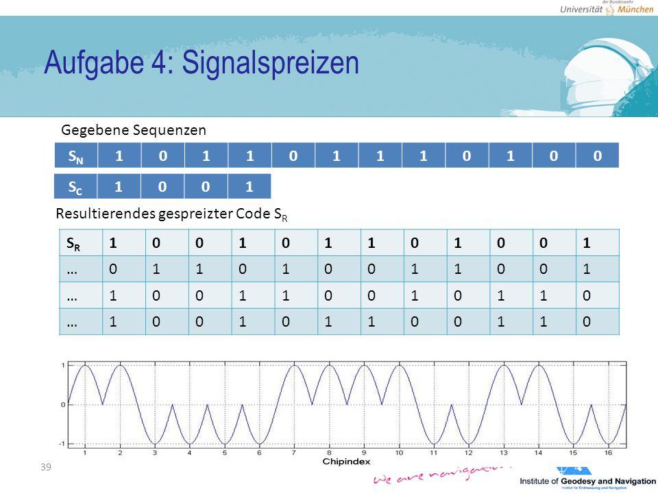 Aufgabe 4: Signalspreizen 39 SNSN 101101110100 SCSC 1001 Gegebene Sequenzen Resultierendes gespreizter Code S R SRSR 100101101001 …011010011001 …100110010110 …100101100110
