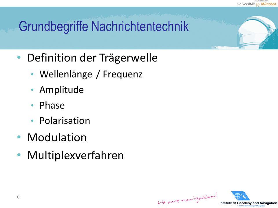 Grundbegriffe Nachrichtentechnik Definition der Trägerwelle Wellenlänge / Frequenz Amplitude Phase Polarisation Modulation Multiplexverfahren 6