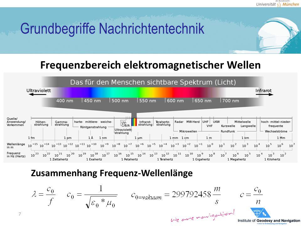 Grundlagen Modulation s = a * sin(2*π*f*t+ϕ) Zur Modulation Änderung jeweils eines Parameters der Trägerschwingung 8