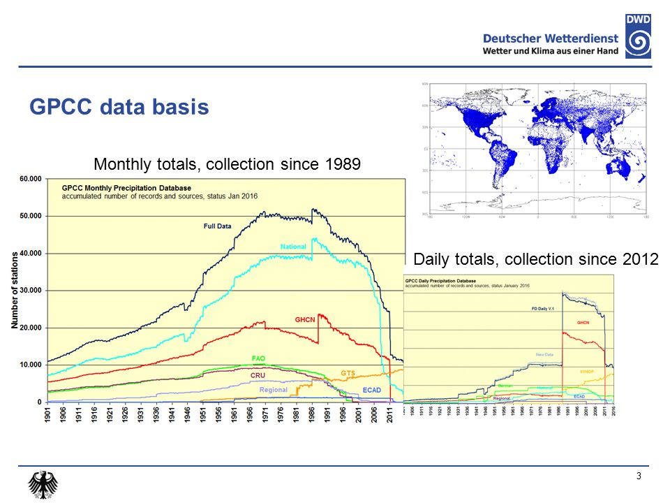 GPCC data basis 3 Monthly totals, collection since 1989 Daily totals, collection since 2012