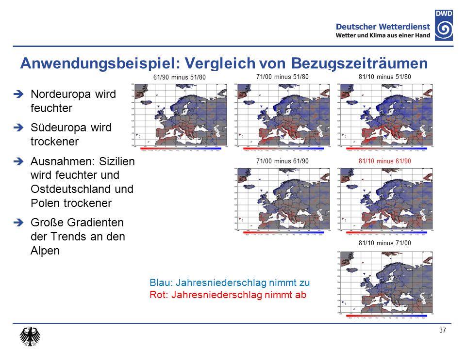 Anwendungsbeispiel: Vergleich von Bezugszeiträumen  Nordeuropa wird feuchter  Südeuropa wird trockener  Ausnahmen: Sizilien wird feuchter und Ostdeutschland und Polen trockener  Große Gradienten der Trends an den Alpen 37 61/90 minus 51/80 71/00 minus 51/8081/10 minus 51/80 71/00 minus 61/9081/10 minus 61/90 81/10 minus 71/00 Blau: Jahresniederschlag nimmt zu Rot: Jahresniederschlag nimmt ab