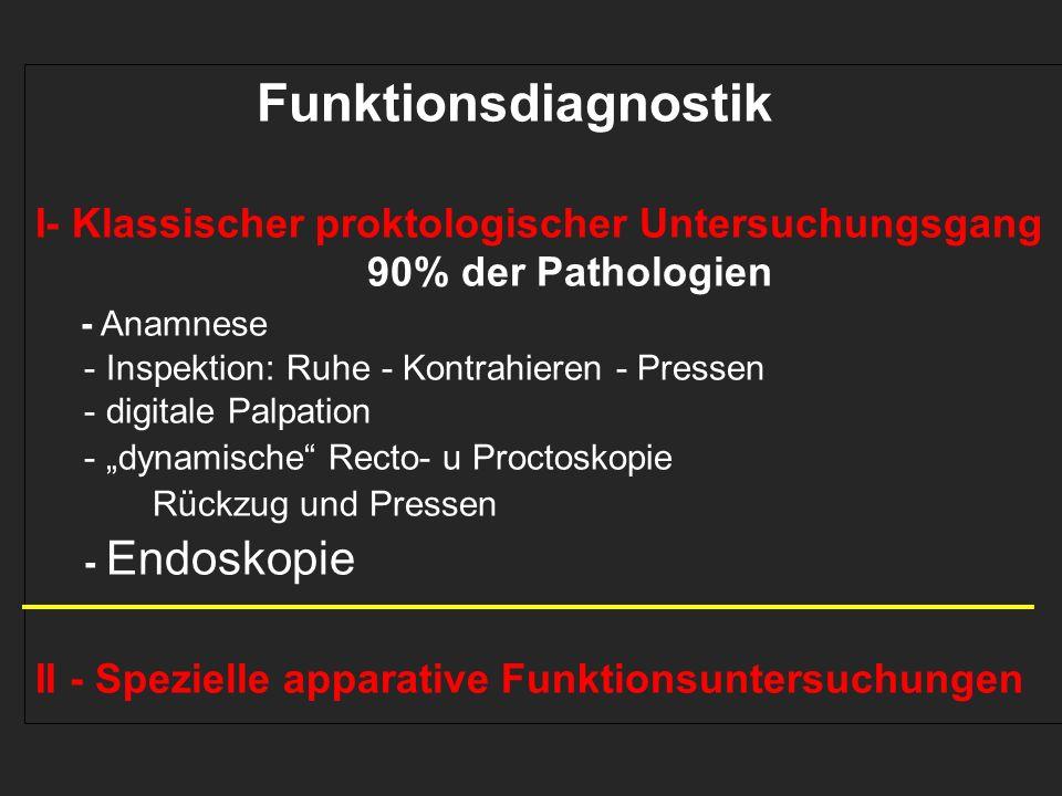 Funktionsdiagnostik I- Klassischer proktologischer Untersuchungsgang 90% der Pathologien - Anamnese - Inspektion: Ruhe - Kontrahieren - Pressen - digi