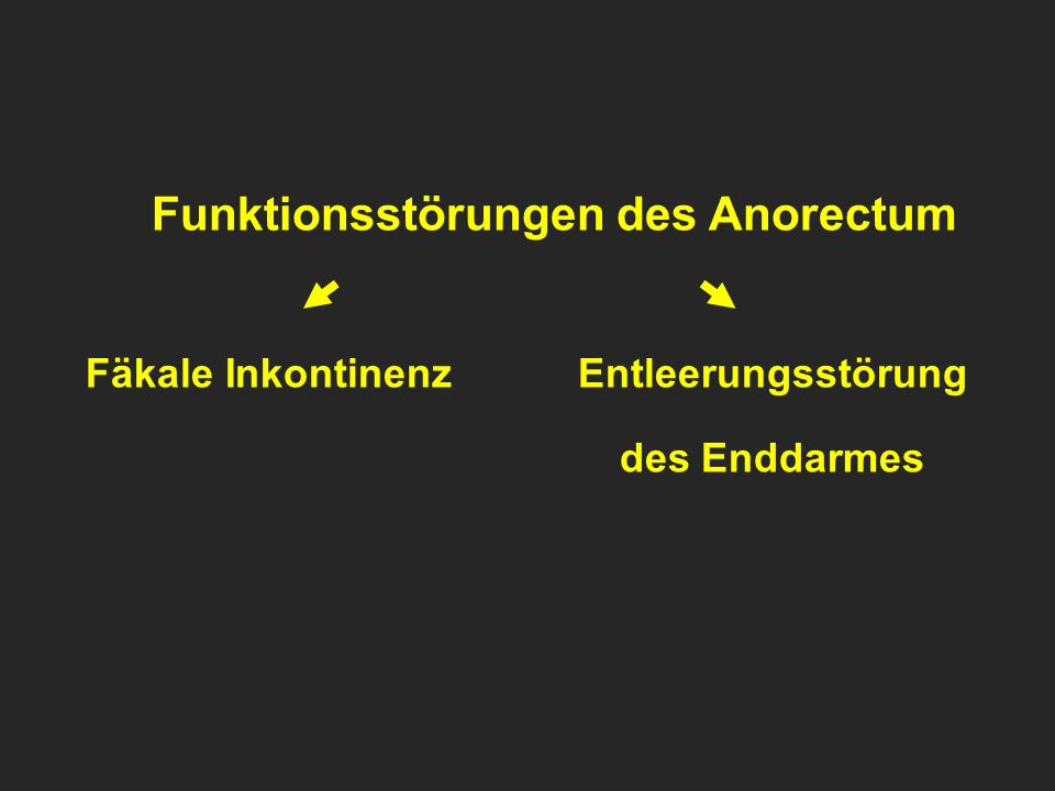 Funktionsstörungen des Anorectum Fäkale Inkontinenz Entleerungsstörung des Enddarmes