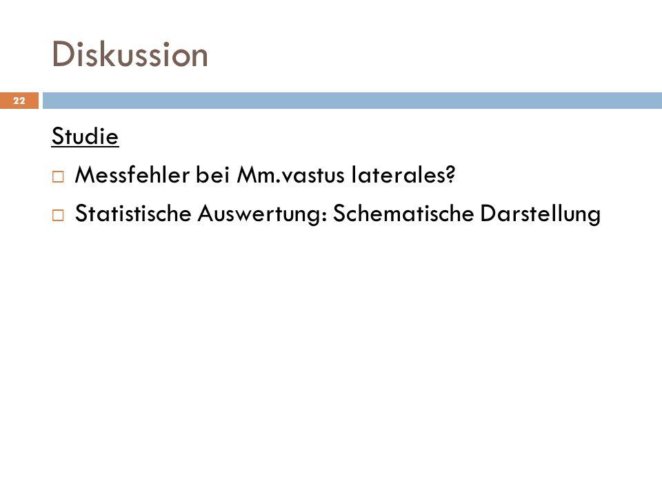 Diskussion 22 Studie  Messfehler bei Mm.vastus laterales?  Statistische Auswertung: Schematische Darstellung